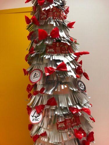 Detalhes da árvore- Símbolos obrigatórios.