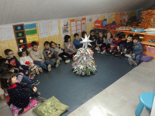 A Árvore e o Grupo